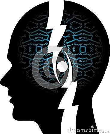 Mind circuit