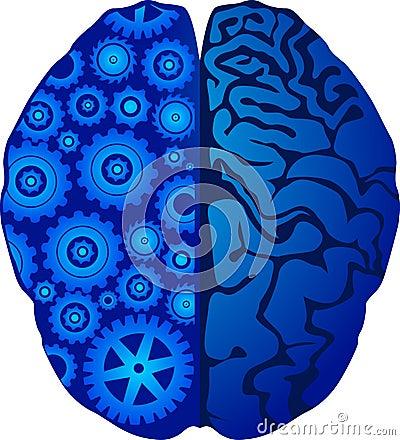 Mind gear