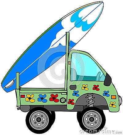 Mini Surf Truck