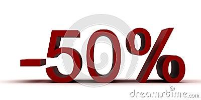 Minus 50 percent