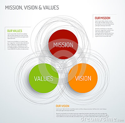 Free Mission, Vision And Values Diagram Stock Image - 50061081