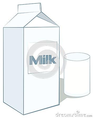 Mjölka