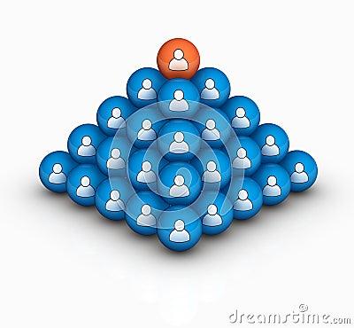 Mänsklig pyramid