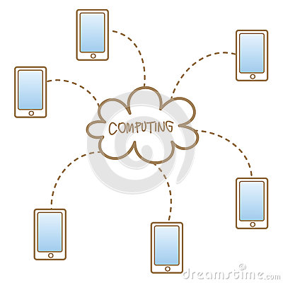 Mobile accessing to cloud computing system