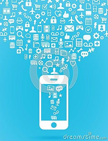 mobile cloud computing concept