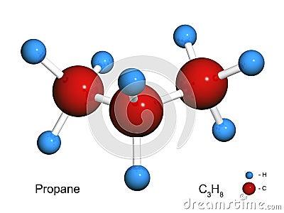 Modelo aislado 3D de una molécula del propano
