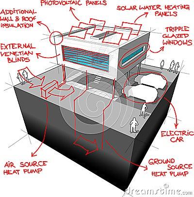Free Modern House Energy Saving Technologies Diagram Stock Images - 45358924