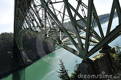 Modern Truss Bridge