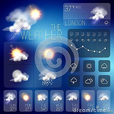 Modern Weather symbols