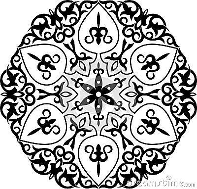 Mohammedanisme pattern1