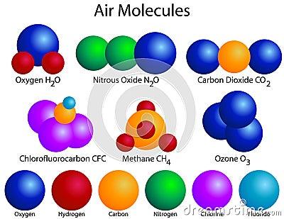 Moleculaire Structuur Van De Luchtmoleculen Foto | SpiderPic Royalty ...: nl.spiderpic.com/stock-photos/dreamstime/16914042-moleculaire...
