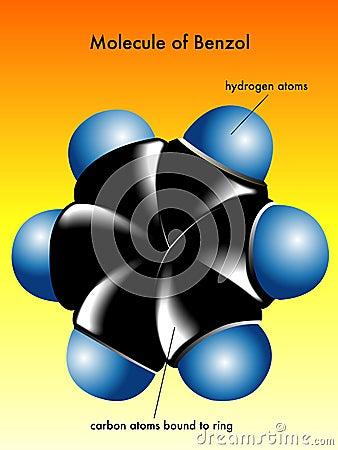 Molecule of benzol