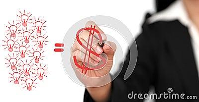 Money from Creativity