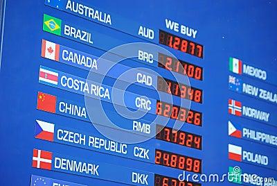 Money Exchange Rate