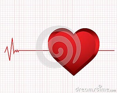 Monitor heartbeat