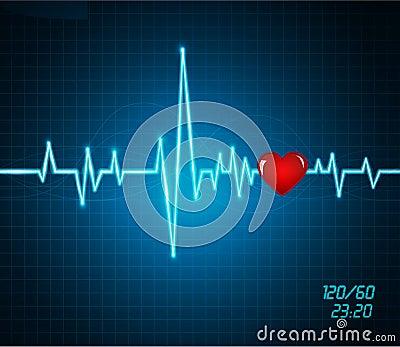 Monitor heartbeat, heart