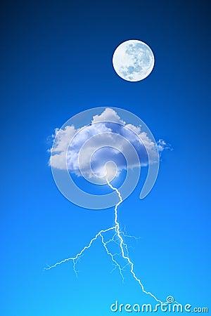 Moon Cloud Lightning Sky