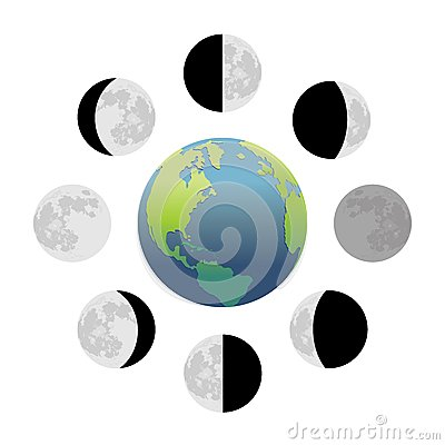 Free Moon Phases Royalty Free Stock Images - 36204349