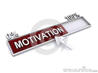 Motivation progress bar