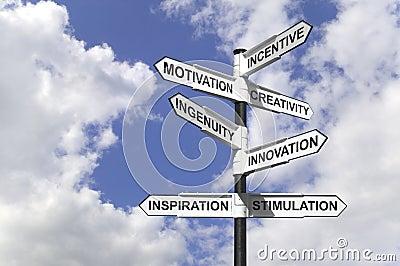 Motivational Signpost