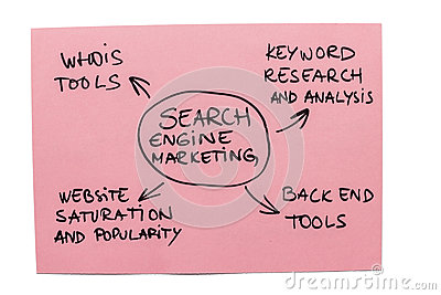 Márketing del Search Engine