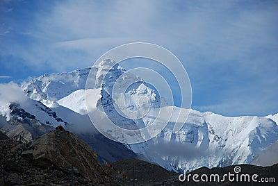 Mt qonolangma (everest)