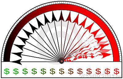Mètre Frazzled du dollar