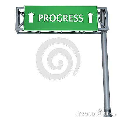 Muestra del progreso