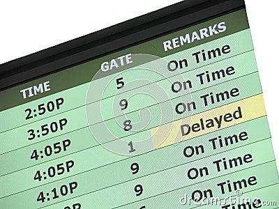 Muestra del retardo del aeropuerto
