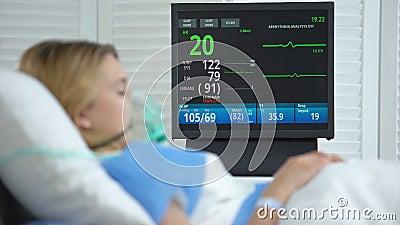 Mujeres en coma, frecuencia cardíaca que cae a cero en el monitor de ecg, muerte del paciente, salud almacen de metraje de vídeo