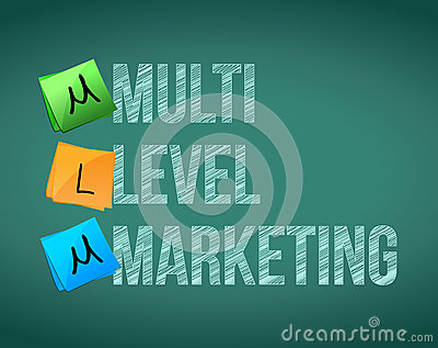 multi level marketing,mlms,mlm leads