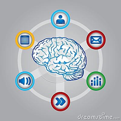 Multimedia thinking