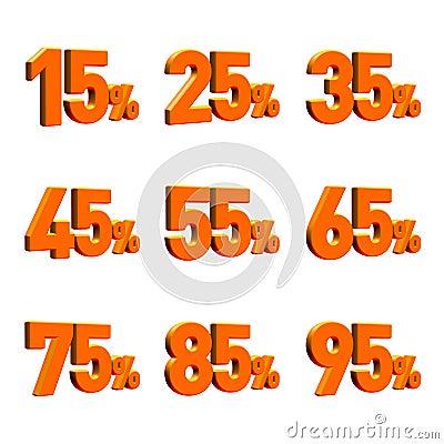 Multiple percentage 3D render