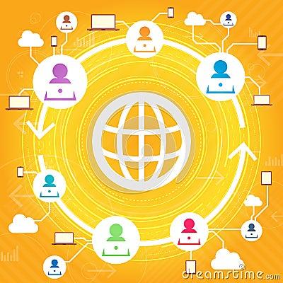 Multiple User Network