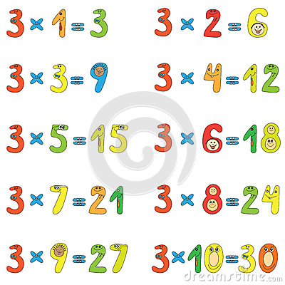 Number Names Worksheets multiplication table by 4 : Multiplication Table Of 7 Stock Photo - Image: 25805510