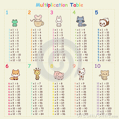 Free Multiplication Table Royalty Free Stock Image - 79582956