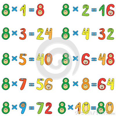 Multiplication Table Of 6 Stock Image - Image: 25805521