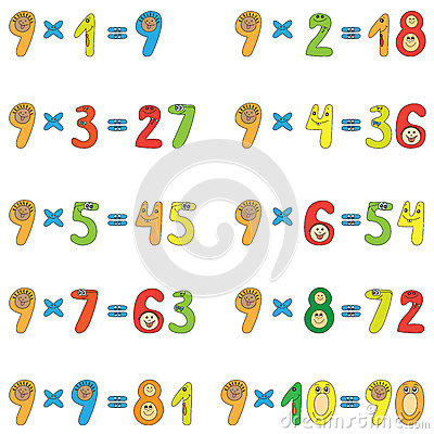 Multiplication Table Of 9 Royalty Free Stock Photos - Image: 25805478