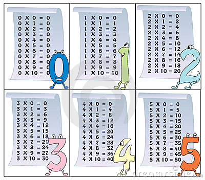 Multiplication Table (part 2) Stock Image - Image: 17758641