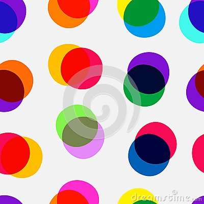 Multiply Dots Pattern