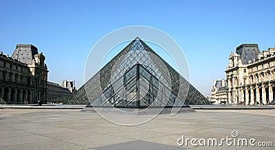 Museum Du Louvre Editorial Image