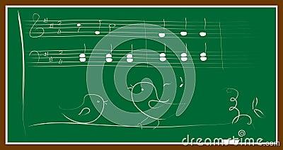 Music bird blackboard
