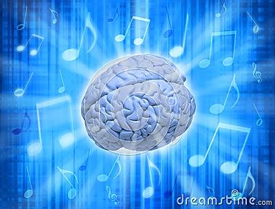 Music Creativity Brain