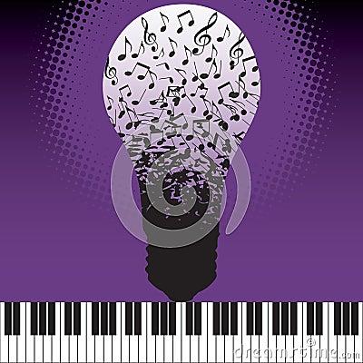 Musical ideas