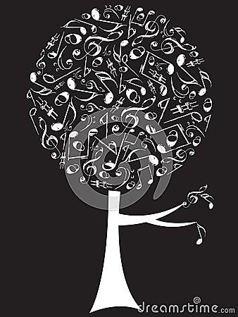 Free Musical Notes Pop Tree White Stock Photos - 3077753
