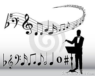 Musikalischer Aufbau