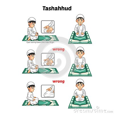 Muslim Prayer Position Guide Step by Step Perform by Boy Sitting and Raising The Index Finger with Wrong Position Vector Illustration