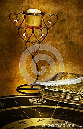 Mystical astrology