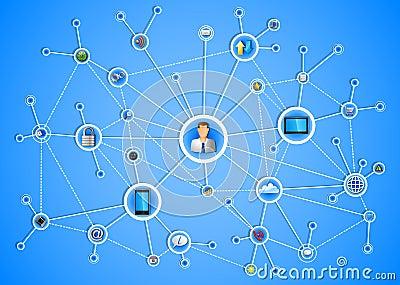 Nätverk