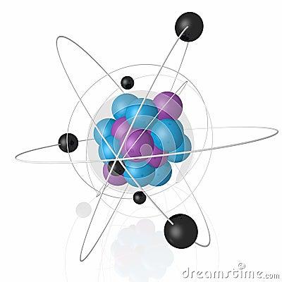 Resultado de imagen de En el centro del átomo se encuentra un grano compacto, es el núcleo